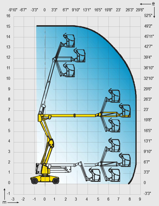 img-ha15ip-medidas